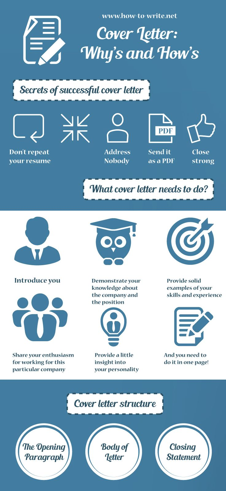 best images about how to write a research paper fast on this infographic presentation presents about how to write a covering letter for a resume to get the best information please here