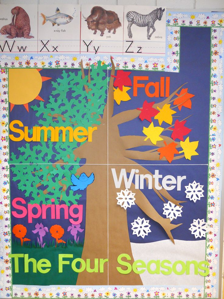 4 seasons bulletin board ideas google search bulletin for 4 seasons decoration