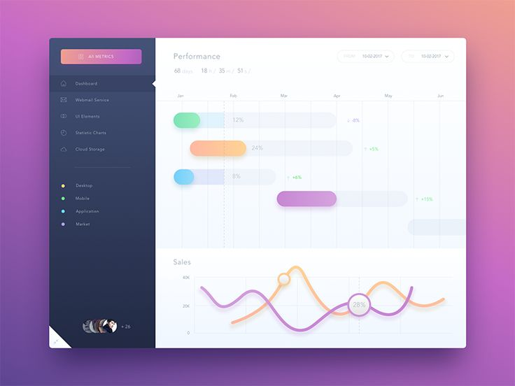 Performance Dashboard by Gianni Chia