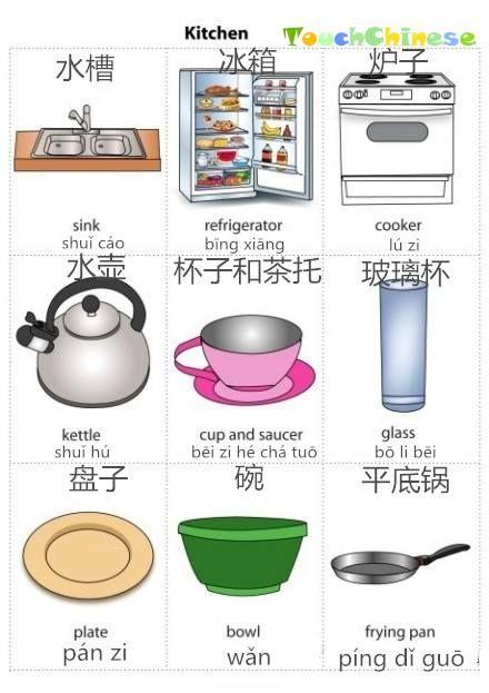 Kitchen Vocab