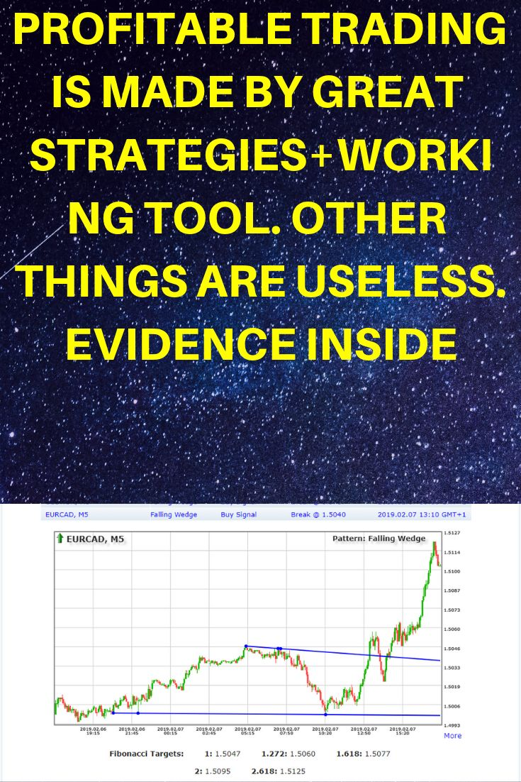 You Need Simple Working Strategies To Be Successful I Show You How Forex Patterns Forex Signals Forex T Trading Quotes Forex Trading Quotes Wealth Quotes