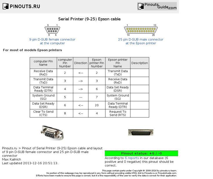 48 besten Electrical connectors Bilder auf Pinterest | Kabel ...
