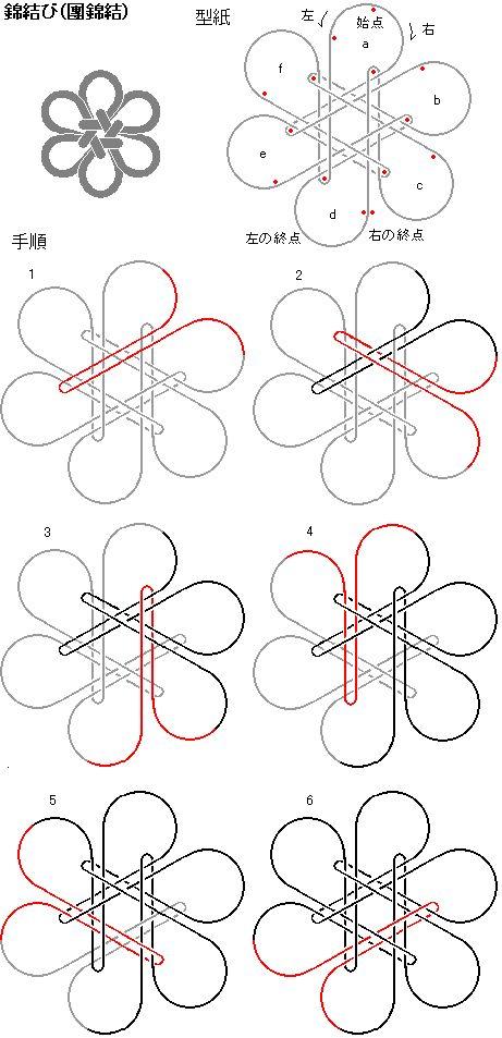 knots-nishiki.gif