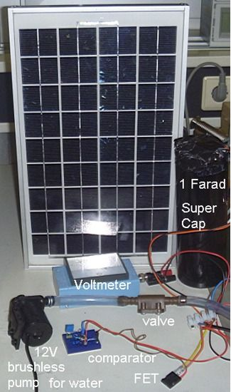 Energy Harvesting for Solar-driven Water Pump