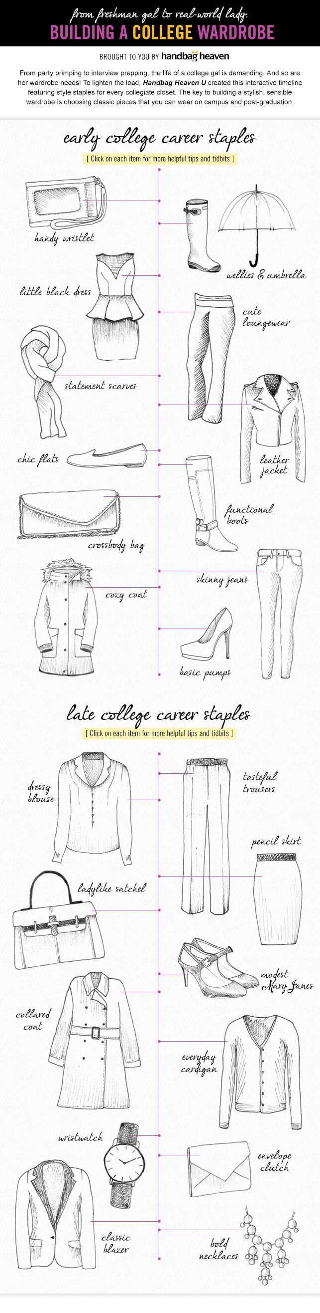 How to build a college wardrobe via @handbagheaven http://www.handbagheaven.com/style-guide/handbag-heaven-university