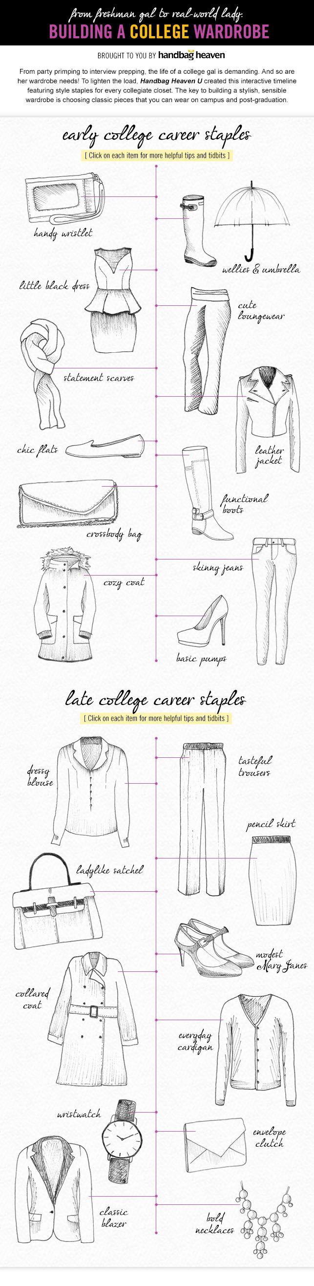 How to build a college wardrobe via @handbagheaven www.handbagheaven...