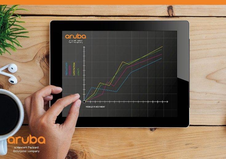 Mitarbeiterengagement und Unternehmensperformance durch mobiles Arbeiten steigern
