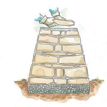 In case I ever have the time to build a stone wall.....