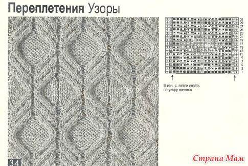 """Шапочка с узором из """"burda special все модные узоры"""""""