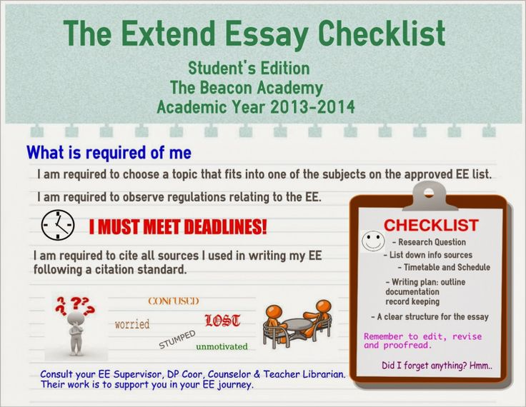 the best extended essay Amazoncom: ib extended essay course book (ib diploma program)  browse  our editors' picks for the best books of the year so far in fiction, nonfiction,.