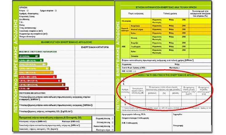 029gr. Ενεργειακό πιστοποιητικό - Μέρος 1 - Χρήσιμες ιδέες ενεργειακών αναβαθμίσεων κτηρίων για επιθεωρητές και ιδιοκτήτες