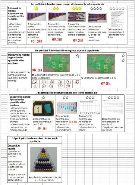 Brevets du matériel Montessori IO 2015 - Fofy à l'école