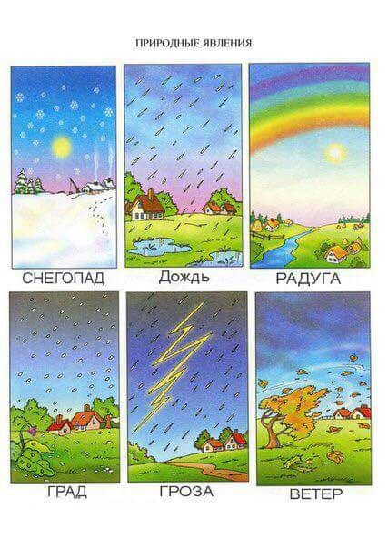 Russian weather terms