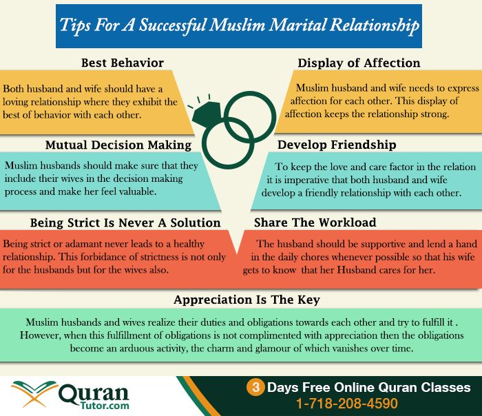 17 Best Ideas About Marriage In Islam On Pinterest: 17 Best Images About Marriage And Love On Pinterest