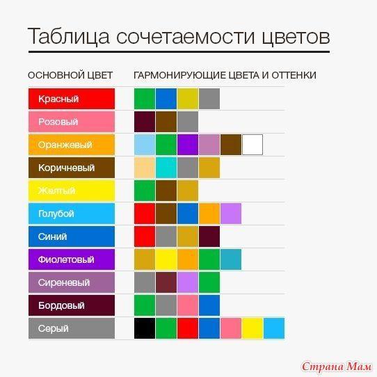 """Кружевные Посиделки N20 платье """"Зиг-Заг"""" крючком."""