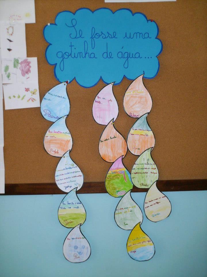 mural gotinhas - Atividades para Educação Infantil