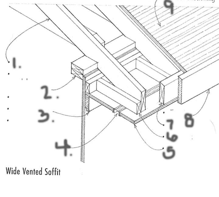 1 Common Rafter 2 Top Plate Of Stud Wall Frame 3 Frieze