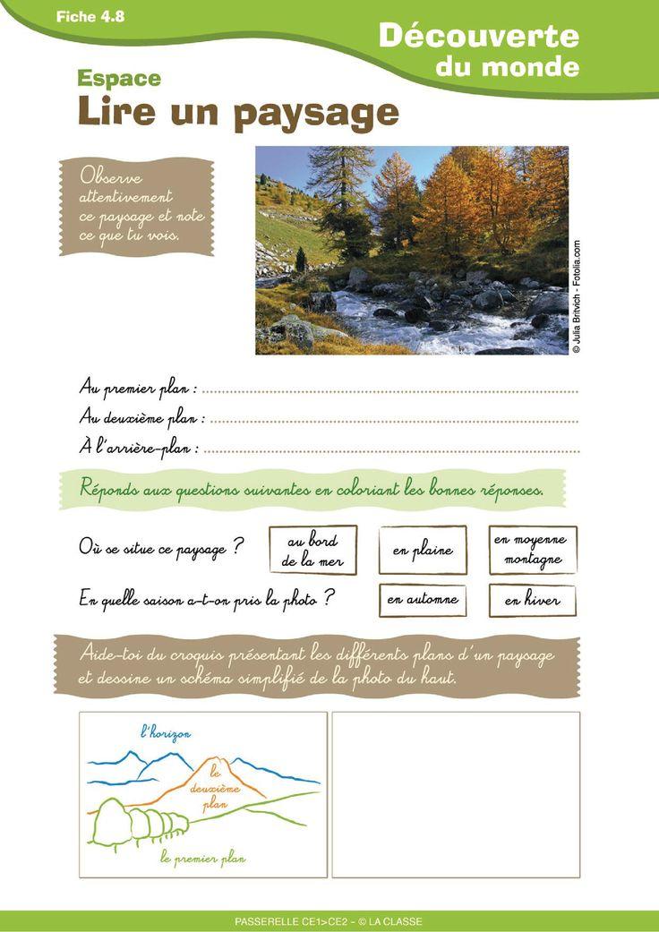 4 fiches pour apprendre à lire un paysage et découvrir quelques paysages typiques tels que la mer ou la montagne.