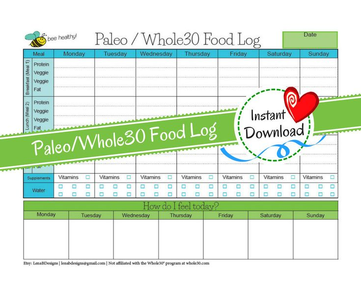 Best 25+ Food log ideas on Pinterest Food journal, Food journal - food journal sample