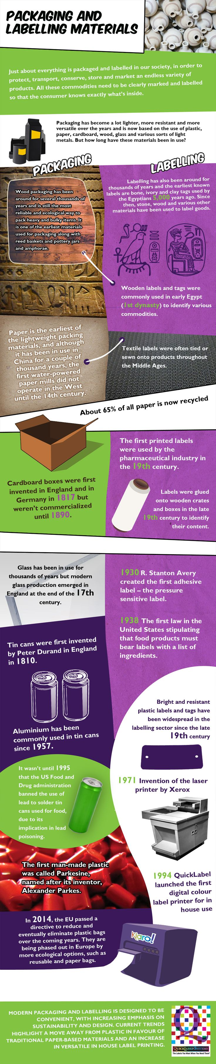 Label Printing image by QuickLabel Systems - This Infographic from www.quicklabel.co.uk shows how packaging and labelling materials have changed over the years.  In house label printers have been produced by QuickLabel since 1994 to make life easier for manufacturers.