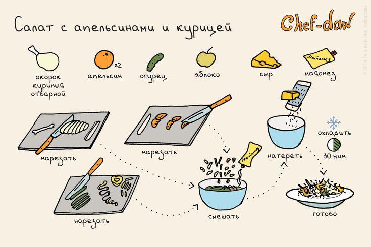 salat_s_apelsinom