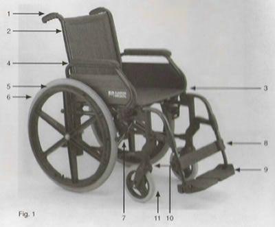 ejercicios psicomotricidad silla de ruedas