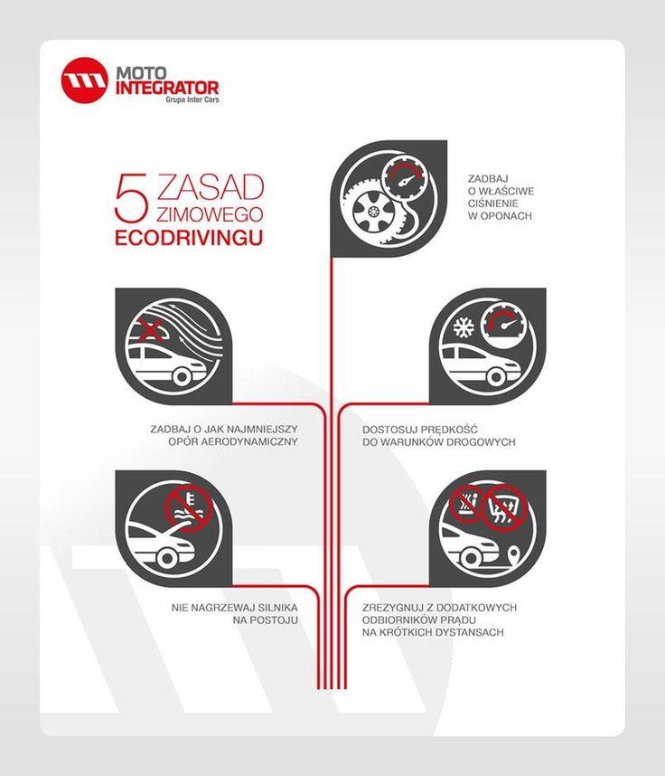Pięć podstawowych zasad eco-drivingu zimą. Nasze porady w pigułce.  #ecodriving #opony #zima