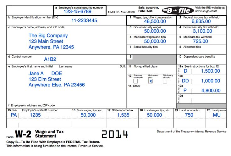 So you have your form W-2, what now? Are you just simply going to hand it over to your preparer or enter the numbers into your tax software? Take a moment to look it over first. Here's what you need to know.