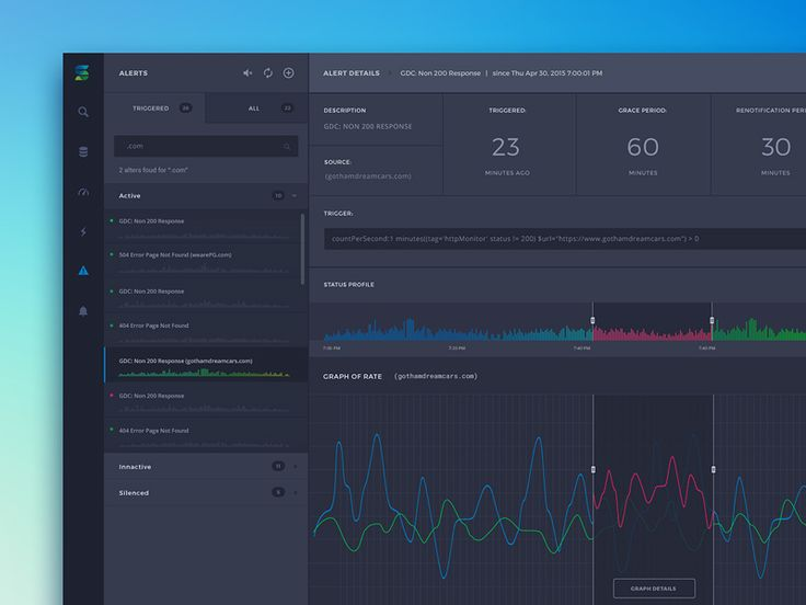 Dashboard UI by Michael Pons for PG
