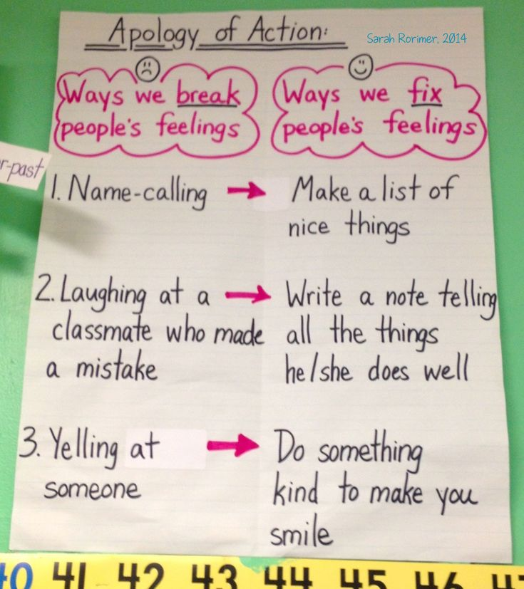New Anchor Charts for a New Year! | Scholastic.com