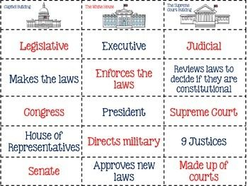 Branches of Government + Levels of Government Card Sort                                                                                                                                                                                 More