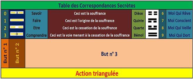 Ego et conditionnement 54defe3035a17b55c373d8e48f969a6d