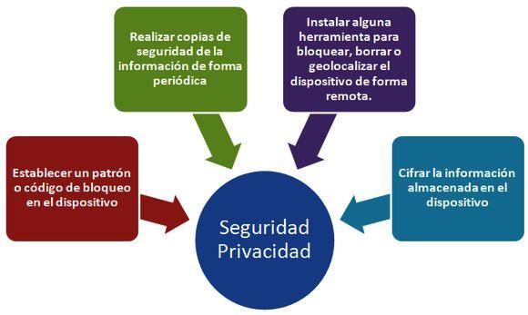 159 best legal 2 0 images on pinterest snood social for Bankia oficina de internet entrar