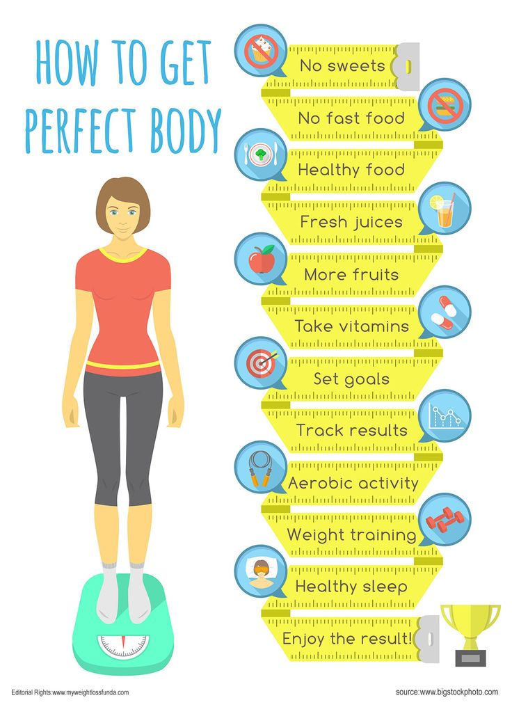 How to get perfect body shape naturally – Web Health Journal