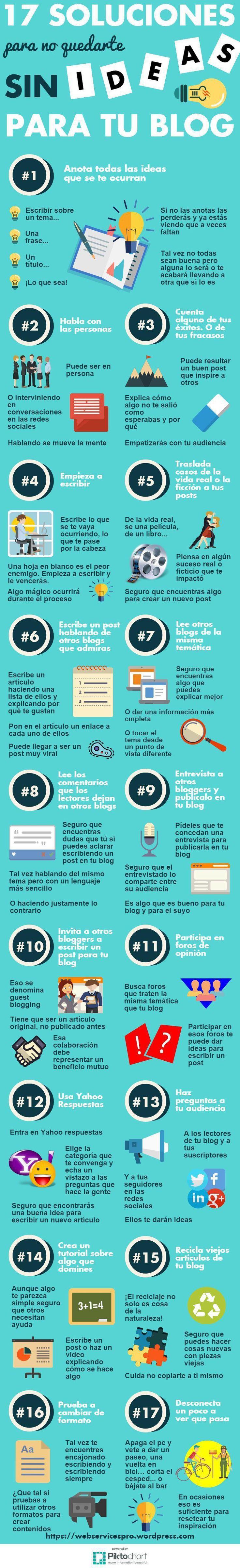 17 Soluciones para no quedarte sin ideas para tu Blog #infografia