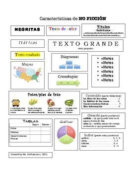 CARACTERíSTICAS DE NO FICCIóN (NON-FICTION CHARACTERISTICS) - SPANISH - TeachersPayTeachers.com
