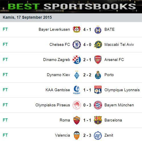 By : Felicia | Hasil Lengkap Pertandingan Bola UEFA Champions League Gmail : ag.dewibet@gmail.com YM : ag.dewibet@yahoo.com Line : dewibola88 BB : 2B261360 Path : dewibola88 Wechat : dewi_bet Instagram : dewibola88 Pinterest : dewibola88 Twitter : dewibola88 WhatsApp : dewibola88 Google+ : DEWIBET BBM Channel : C002DE376 Flickr : felicia.lim Tumblr : felicia.lim Facebook : dewibola88