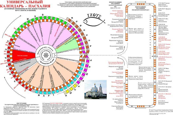 kalendar_pashalia.jpg (1500×999)