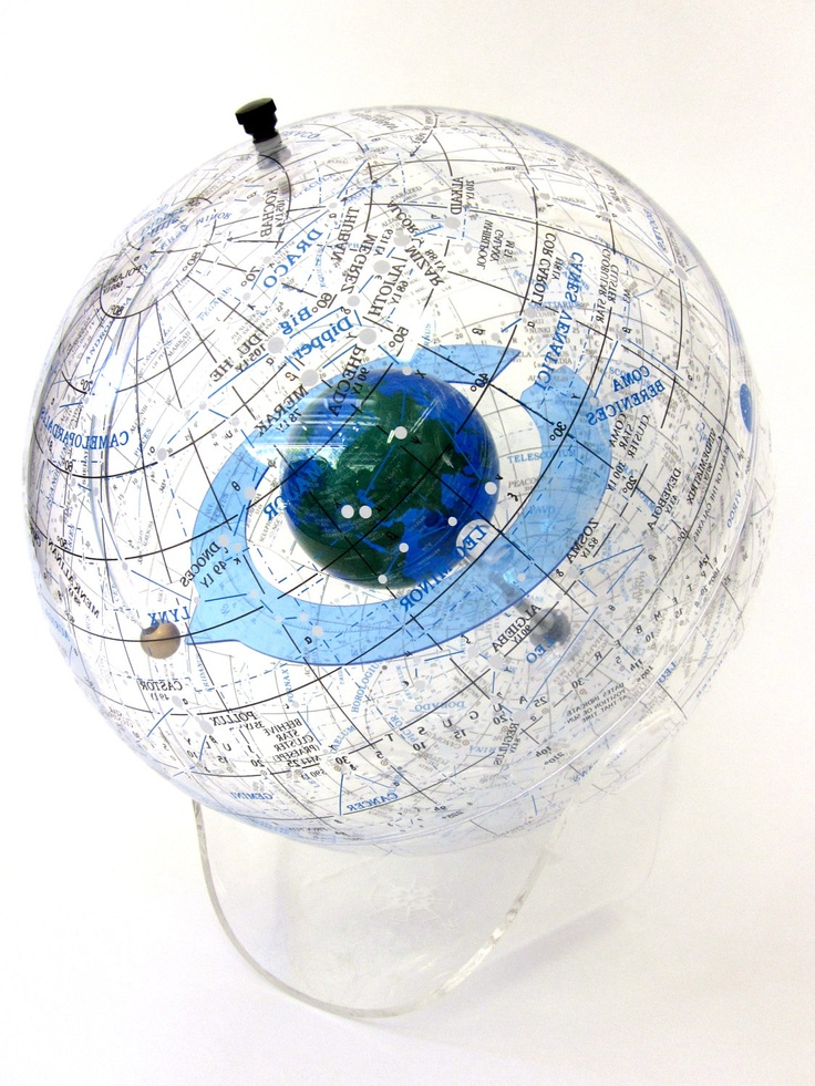 how to use a celestial globe