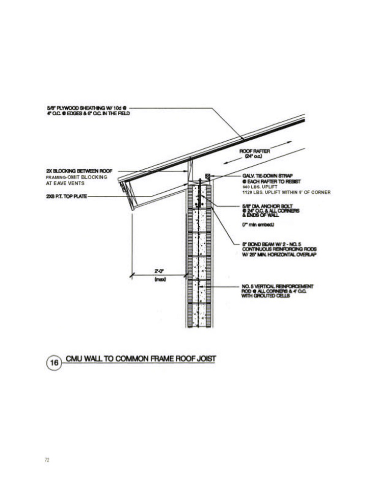 Cmu Wall To Framed Roof Joist Wall Section Detail Roof
