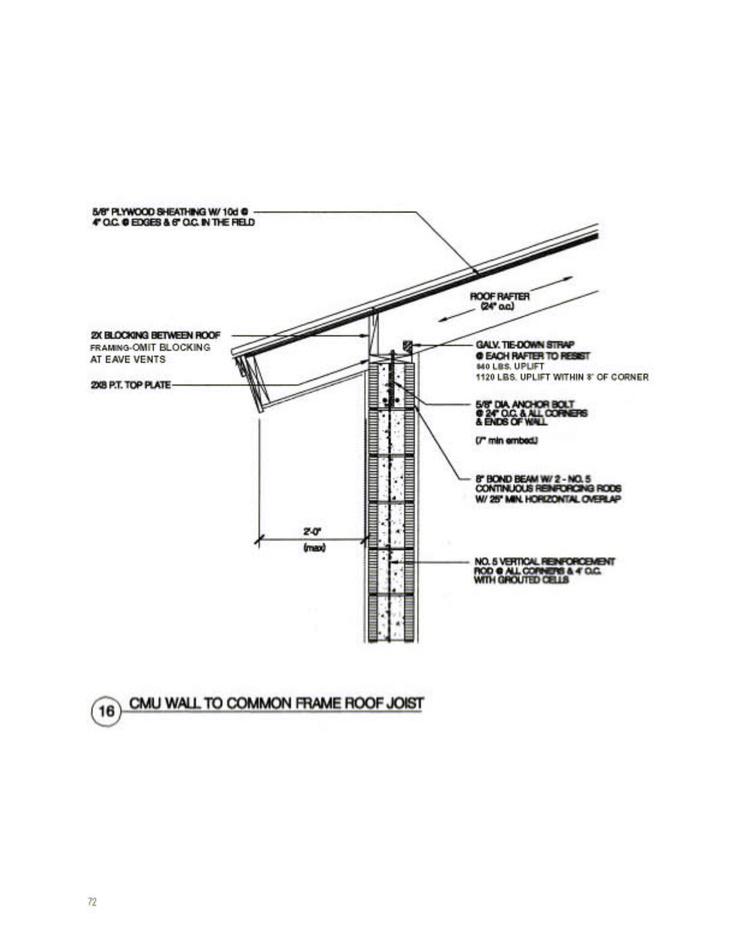 CMU Wall to Framed Roof Joist
