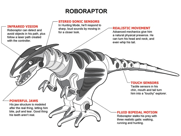 The inspiration for Mr Pinkwhistle, Bo's roboraptor companion in Vulture's Gate.