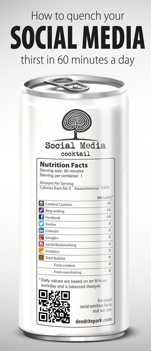 #infographic on how much you should be posting on social media each day.
