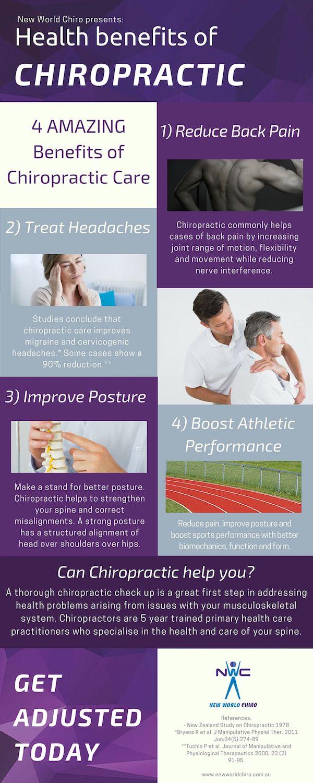 chiropractic health benefit infographic