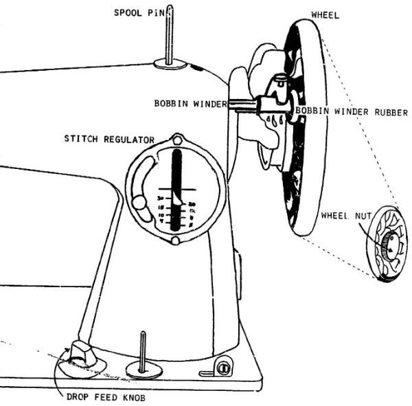 THIS PAGE has a wealth of info. Save it for later issues you may have ... http://www.repairsewingmachine.com/?hop=superdad76