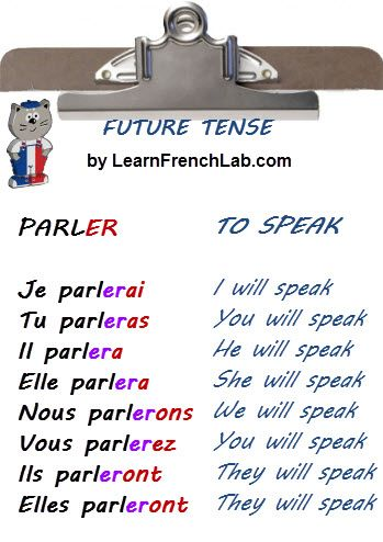 French Language Cours