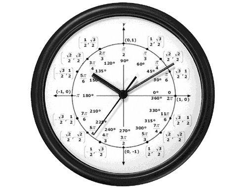 El tiempo...ese bien tan preciado para muchos, tan desperdiciado por la mayoría...Eso que los relojes nos ayudan a medir o controlar a diario. Hablemos de relojes. Los hay de muchísimos tipos: de muñeca, de pared, analógicos, digitales, con números arábigos, con números romanos, o hasta sin númer