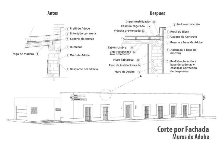 Galería de Revitalización Edificio Niños Héroes / Grupo Arsciniest - 27