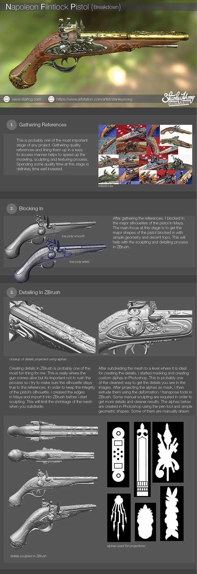 Napoleon Flintlock Pistol  **** >>>> ****  follow my boards !! https://www.pinterest.com/jimmysancr/  ****<<<<<****