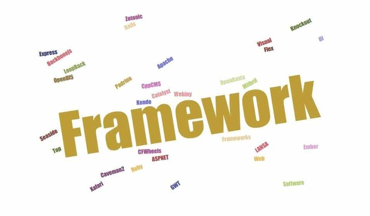 5 Web Development Frameworks to Search For  The constant evolution of mobile technology has shifted the pathway of web technology. Gone will be the days where a very simple UI website or web application yields you results. The present tendency of Mob...
